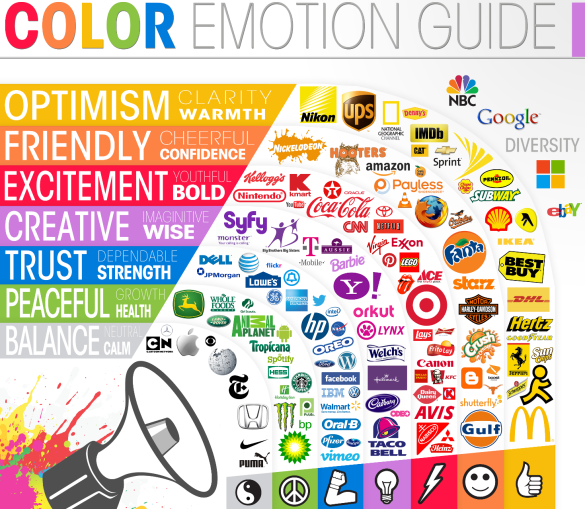 Color emotion board